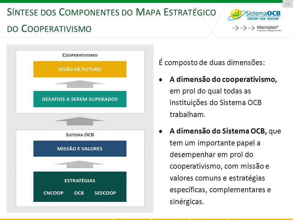 S ÍNTESE DOS C OMPONENTES DO M APA E STRATÉGICO DO C OOPERATIVISMO 11 É composto de duas dimensões:  A dimensão do cooperativismo, em prol do qual to