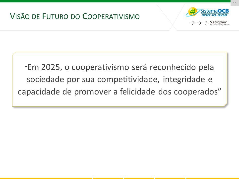 """15 """" Em 2025, o cooperativismo será reconhecido pela sociedade por sua competitividade, integridade e capacidade de promover a felicidade dos cooperad"""