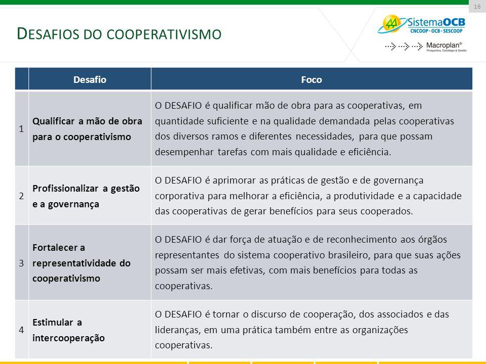 D ESAFIOS DO COOPERATIVISMO 16 DesafioFoco 1 Qualificar a mão de obra para o cooperativismo O DESAFIO é qualificar mão de obra para as cooperativas, e