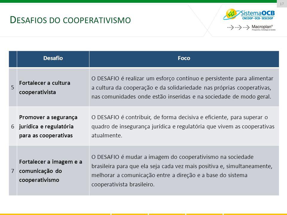 17 DesafioFoco 5 Fortalecer a cultura cooperativista O DESAFIO é realizar um esforço contínuo e persistente para alimentar a cultura da cooperação e d
