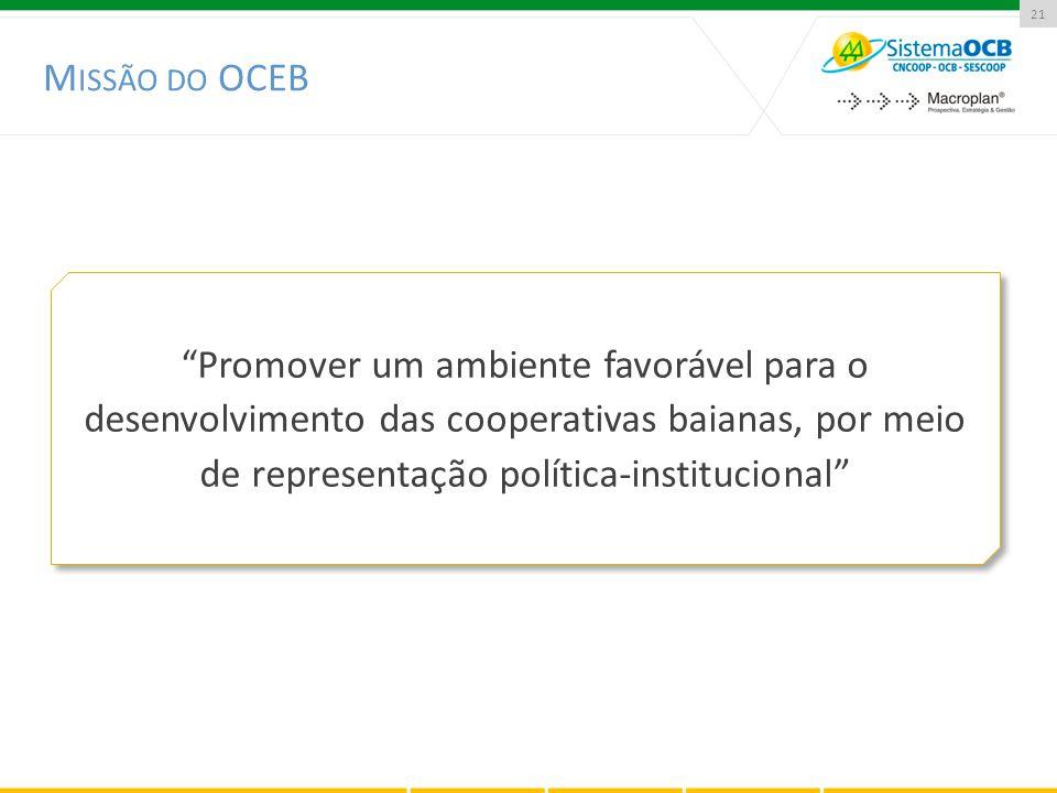 """21 M ISSÃO DO OCEB """"Promover um ambiente favorável para o desenvolvimento das cooperativas baianas, por meio de representação política-institucional"""""""
