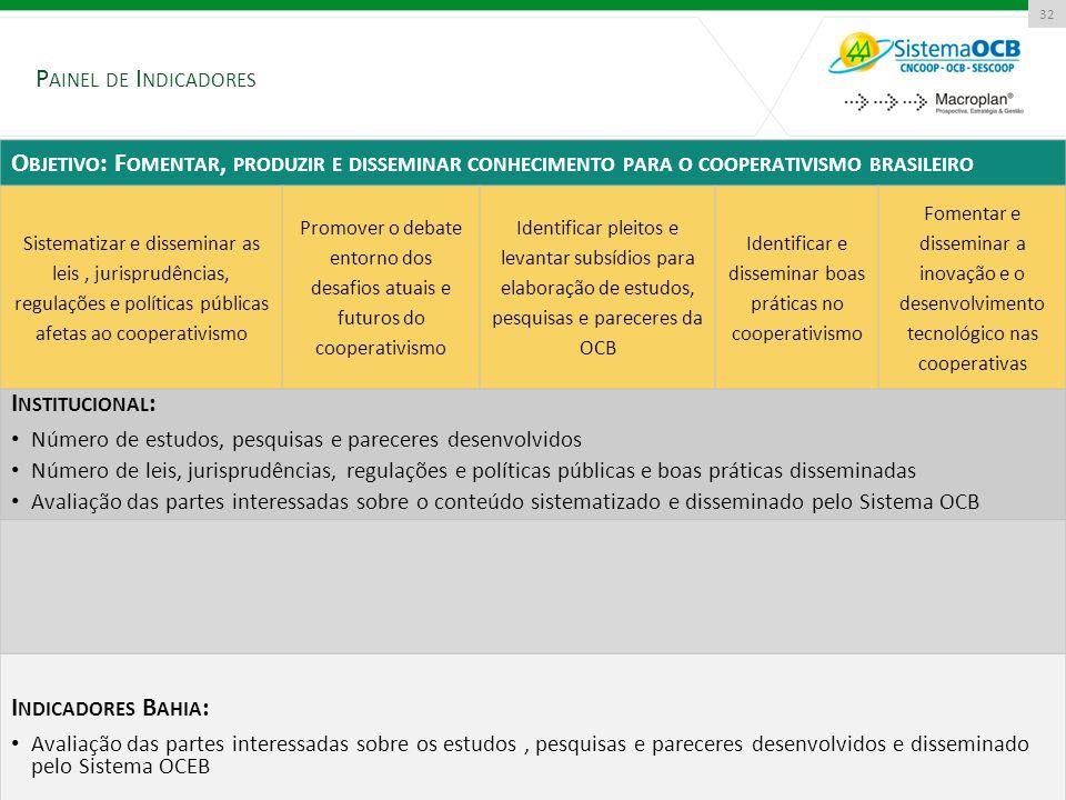 P AINEL DE I NDICADORES 32 O BJETIVO : F OMENTAR, PRODUZIR E DISSEMINAR CONHECIMENTO PARA O COOPERATIVISMO BRASILEIRO Sistematizar e disseminar as lei
