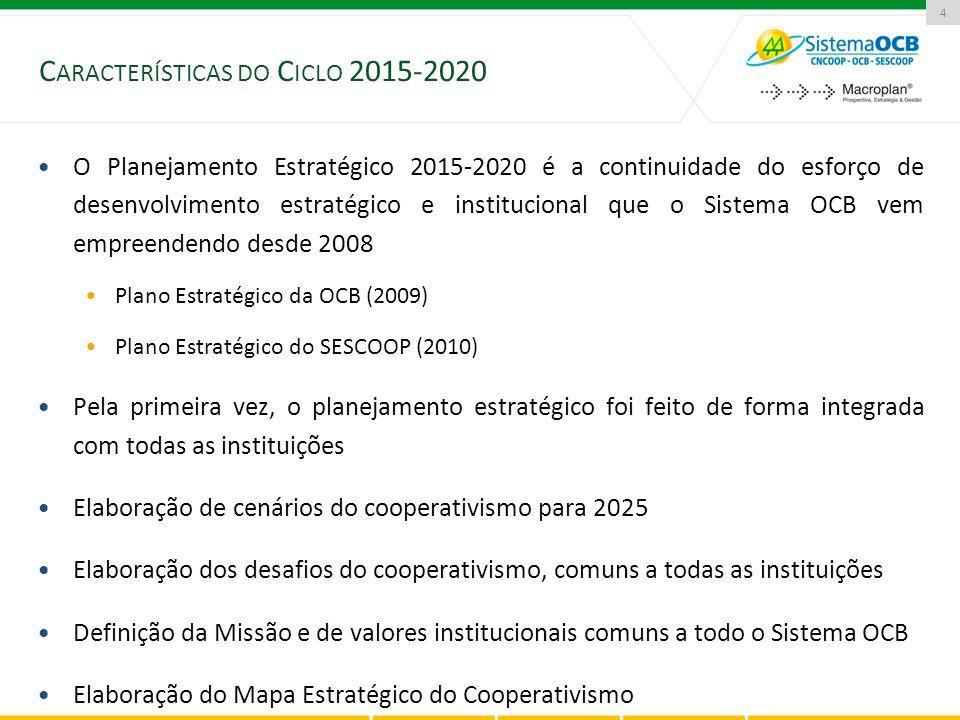 C ARACTERÍSTICAS DO C ICLO 2015-2020 O Planejamento Estratégico 2015-2020 é a continuidade do esforço de desenvolvimento estratégico e institucional q