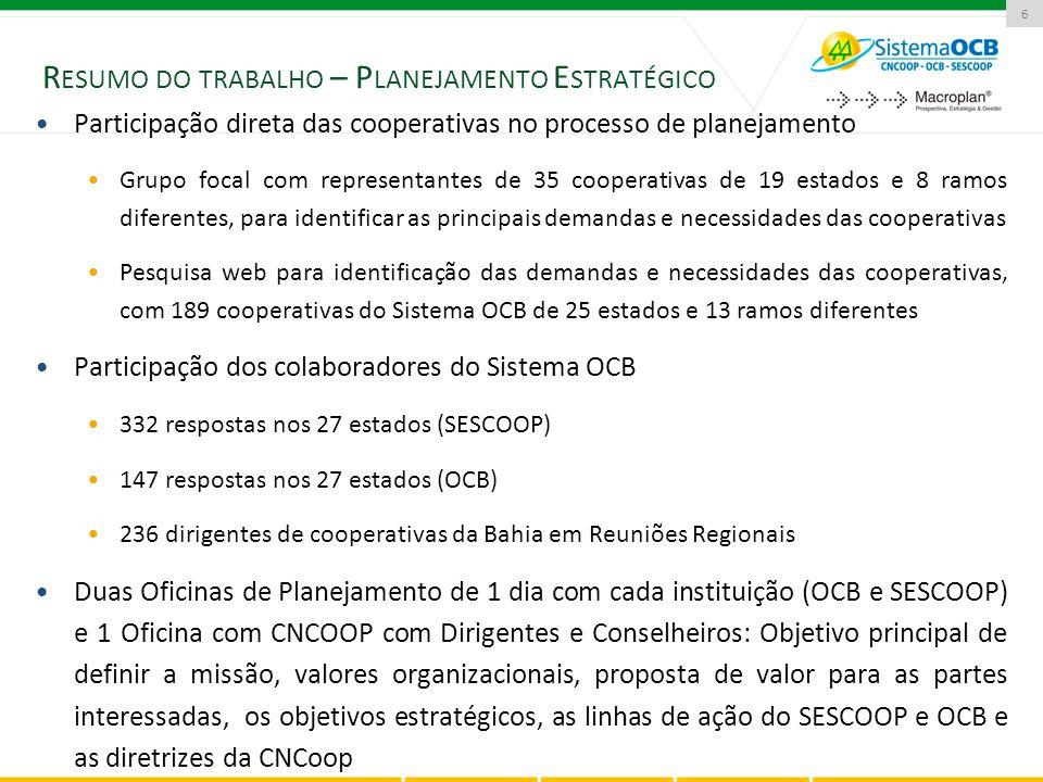 R ESUMO DO TRABALHO – P LANEJAMENTO E STRATÉGICO Participação direta das cooperativas no processo de planejamento Grupo focal com representantes de 35
