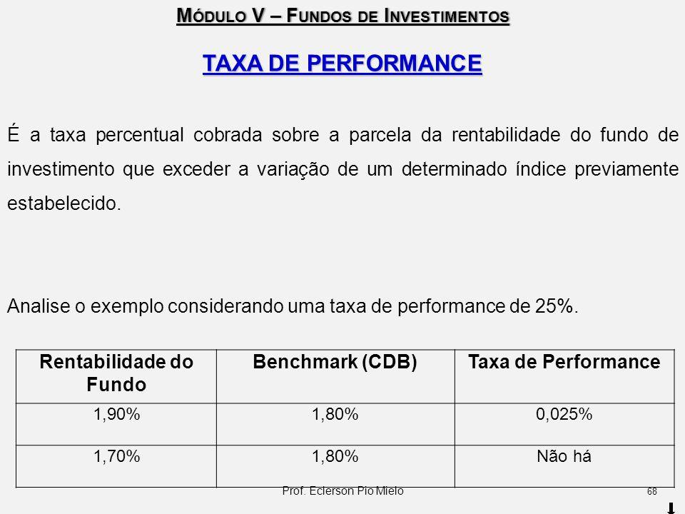 M ÓDULO V – F UNDOS DE I NVESTIMENTOS TAXA DE PERFORMANCE É a taxa percentual cobrada sobre a parcela da rentabilidade do fundo de investimento que ex