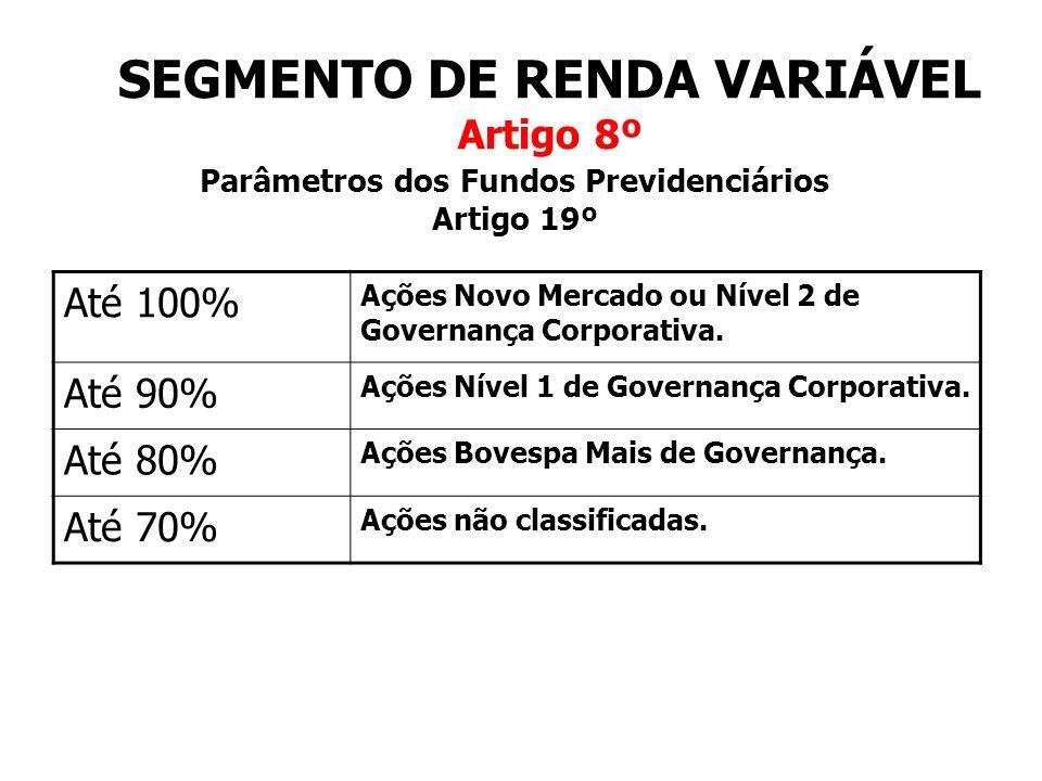 SEGMENTO DE RENDA VARIÁVEL Artigo 8º Parâmetros dos Fundos Previdenciários Artigo 19º Até 100% Ações Novo Mercado ou Nível 2 de Governança Corporativa.