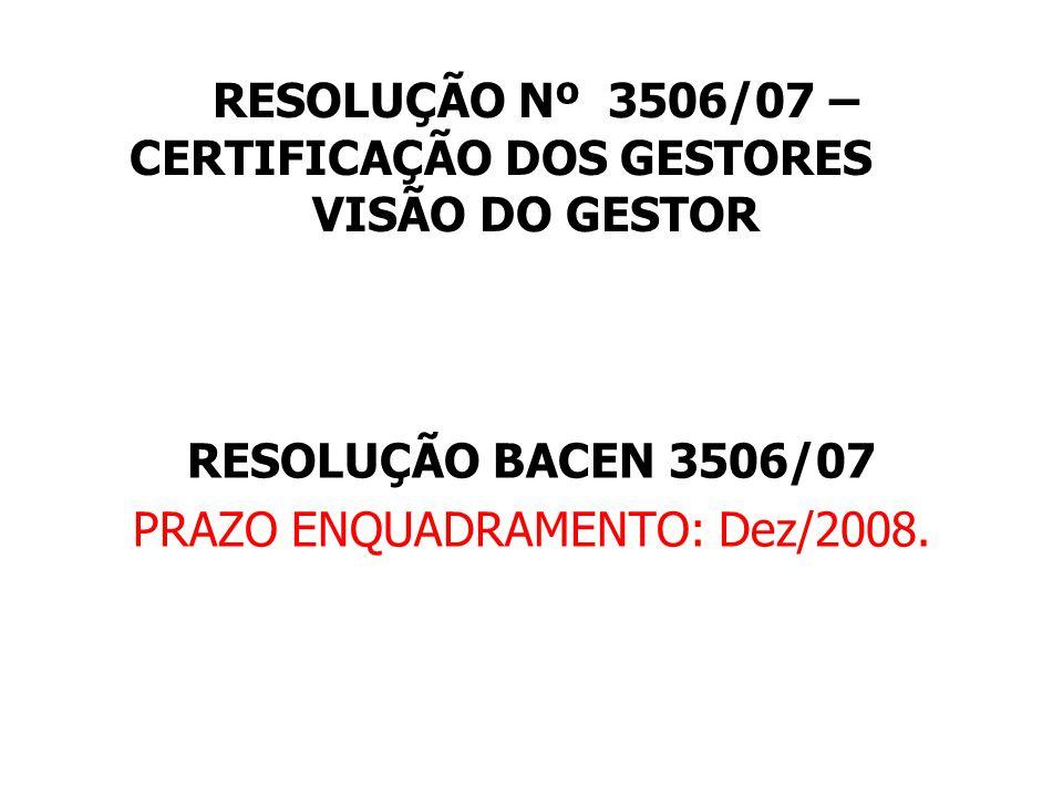 RESOLUÇÃO BACEN 3506/2007 ARTIGO 2º SEGMENTO DE RENDA FIXA; SEGMENTO DE RENDA VARIÁVEL; SEGMENTO DE IMÓVEIS;