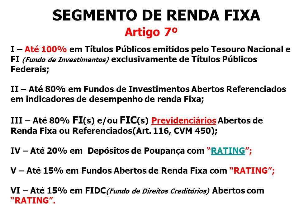 SEGMENTO DE RENDA FIXA Artigo 7º I – Até 100% em Títulos Públicos emitidos pelo Tesouro Nacional e FI (Fundo de Investimentos) exclusivamente de Títulos Públicos Federais; II – Até 80% em Fundos de Investimentos Abertos Referenciados em indicadores de desempenho de renda Fixa; III – Até 80% FI (s) e/ou FIC (s) Previdenciários Abertos de Renda Fixa ou Referenciados(Art.