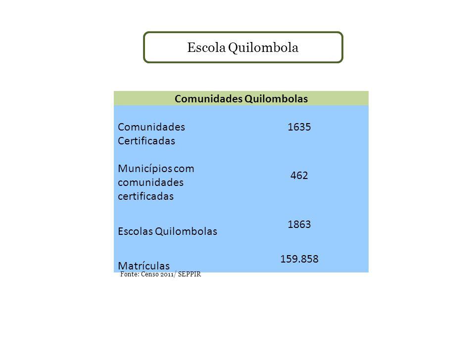 Comunidades Quilombolas Comunidades Certificadas 1635 Municípios com comunidades certificadas 462 Escolas Quilombolas 1863 Matrículas 159.858 Fonte: Censo 2011/ SEPPIR Escola Quilombola