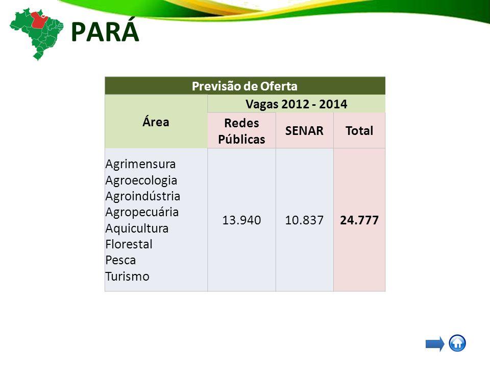 PARÁ Previsão de Oferta Área Vagas 2012 - 2014 Redes Públicas SENARTotal Agrimensura Agroecologia Agroindústria Agropecuária Aquicultura Florestal Pesca Turismo 13.94010.83724.777