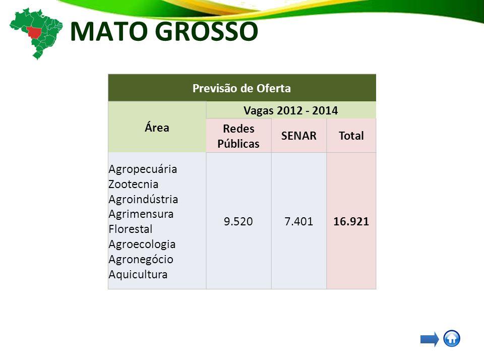 MATO GROSSO Previsão de Oferta Área Vagas 2012 - 2014 Redes Públicas SENARTotal Agropecuária Zootecnia Agroindústria Agrimensura Florestal Agroecologia Agronegócio Aquicultura 9.5207.40116.921