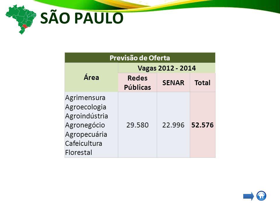 SÃO PAULO Previsão de Oferta Área Vagas 2012 - 2014 Redes Públicas SENARTotal Agrimensura Agroecologia Agroindústria Agronegócio Agropecuária Cafeicultura Florestal 29.58022.99652.576
