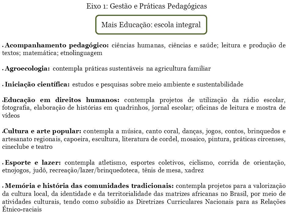 PERNAMBUCO Indicadores Agropecuários Pessoal Ocupado (Censo Agropecuário IBGE, 2006): 955.454 Área Renda Agropecuária por Produto (R$ 484.253,86) Nº Estabele- cimentos Nº de APLs Cana-de-açúcar23,0%-- Leite de vaca12,4%-20 Uva10,0%-- Bovinos8,9%140.226- Ovos de galinha6,9%-- Manga4,9%-- Feijão4,9%154.755- Aves - 157.608- Milho em grão - 150.553- Suínos - 54.100- Leite de vaca - 54.039- Mandioca - 44.213- Leite de cabra - 2.559- Café - 3.071- Arroz em casca - 857- Apicultura - -4 Caprinocultura - -8 Fruticultura - -4