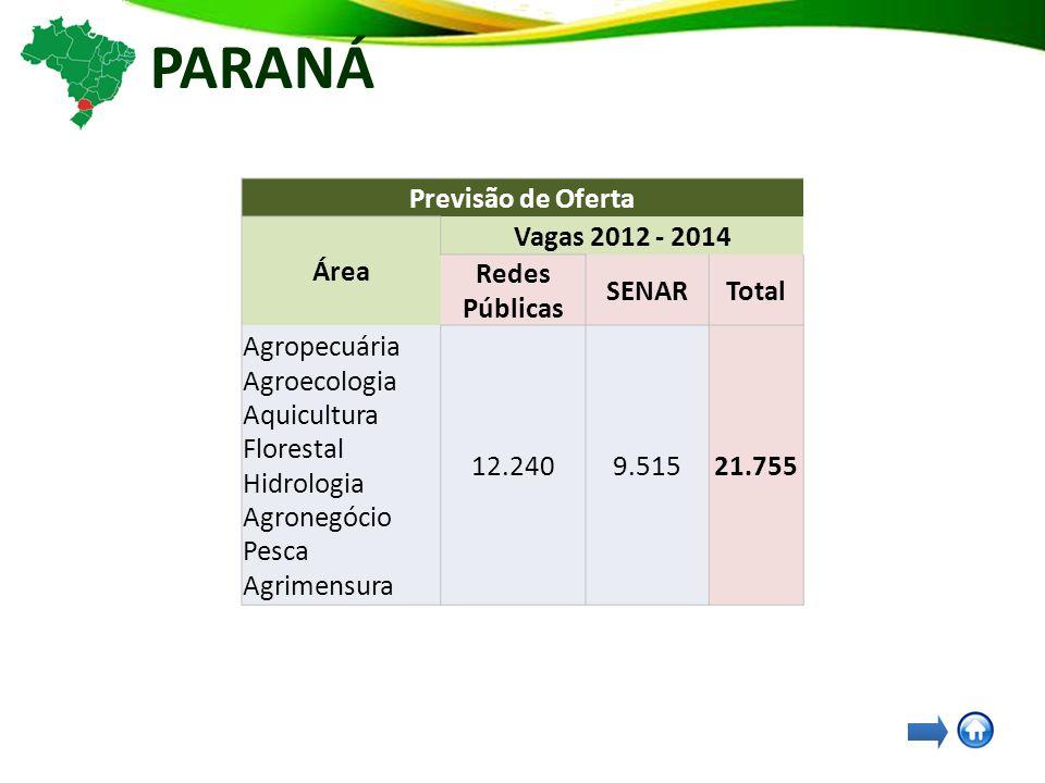 PARANÁ Previsão de Oferta Área Vagas 2012 - 2014 Redes Públicas SENARTotal Agropecuária Agroecologia Aquicultura Florestal Hidrologia Agronegócio Pesca Agrimensura 12.2409.51521.755