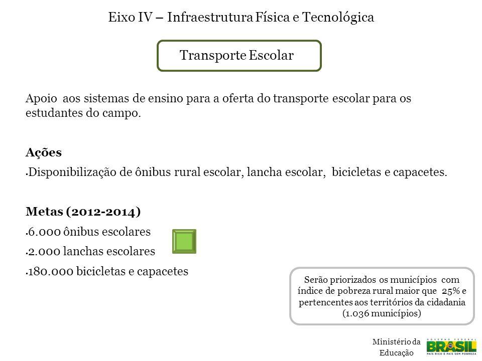 Transporte Escolar Eixo IV – Infraestrutura Física e Tecnológica Apoio aos sistemas de ensino para a oferta do transporte escolar para os estudantes do campo.