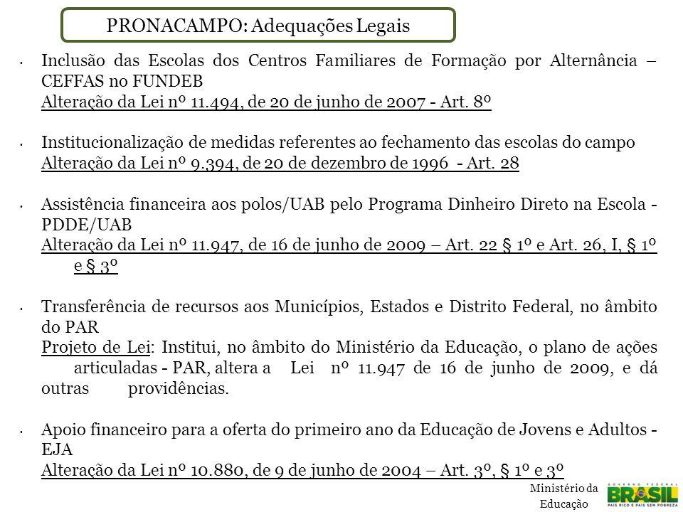 PRONACAMPO: Adequações Legais Inclusão das Escolas dos Centros Familiares de Formação por Alternância – CEFFAS no FUNDEB Alteração da Lei nº 11.494, de 20 de junho de 2007 - Art.