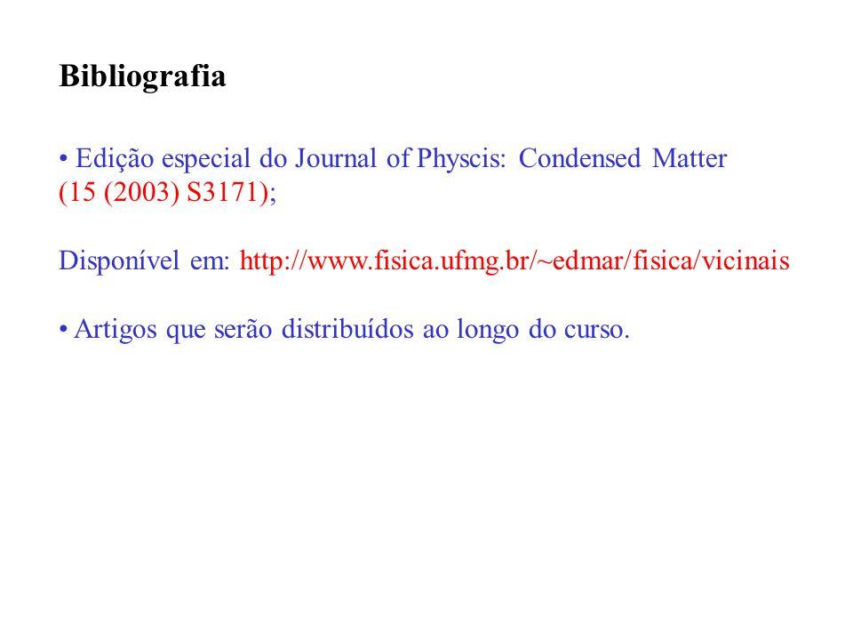 Bibliografia Edição especial do Journal of Physcis: Condensed Matter (15 (2003) S3171); Disponível em: http://www.fisica.ufmg.br/~edmar/fisica/vicinais Artigos que serão distribuídos ao longo do curso.