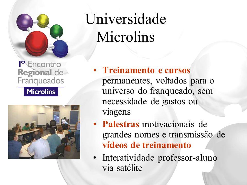 Universidade Microlins Treinamento e cursos permanentes, voltados para o universo do franqueado, sem necessidade de gastos ou viagens Palestras motiva