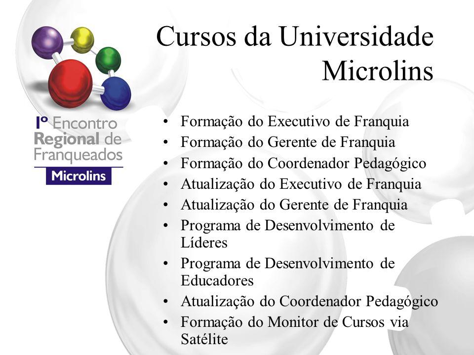 Cursos da Universidade Microlins Formação do Executivo de Franquia Formação do Gerente de Franquia Formação do Coordenador Pedagógico Atualização do E