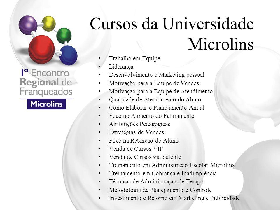Cursos da Universidade Microlins Trabalho em Equipe Liderança Desenvolvimento e Marketing pessoal Motivação para a Equipe de Vendas Motivação para a E