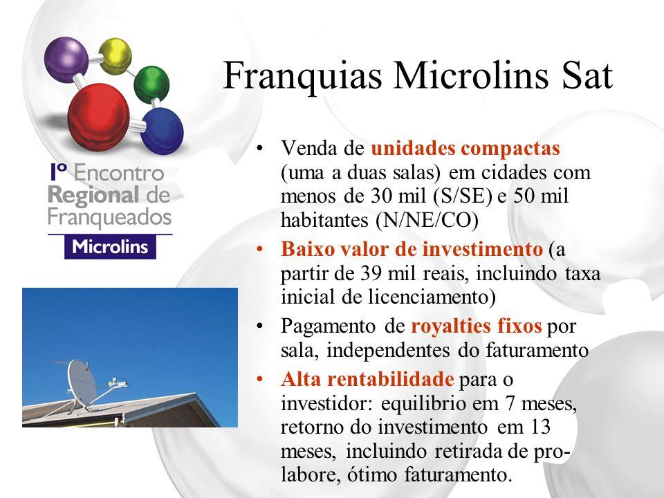 Franquias Microlins Sat Venda de unidades compactas (uma a duas salas) em cidades com menos de 30 mil (S/SE) e 50 mil habitantes (N/NE/CO) Baixo valor
