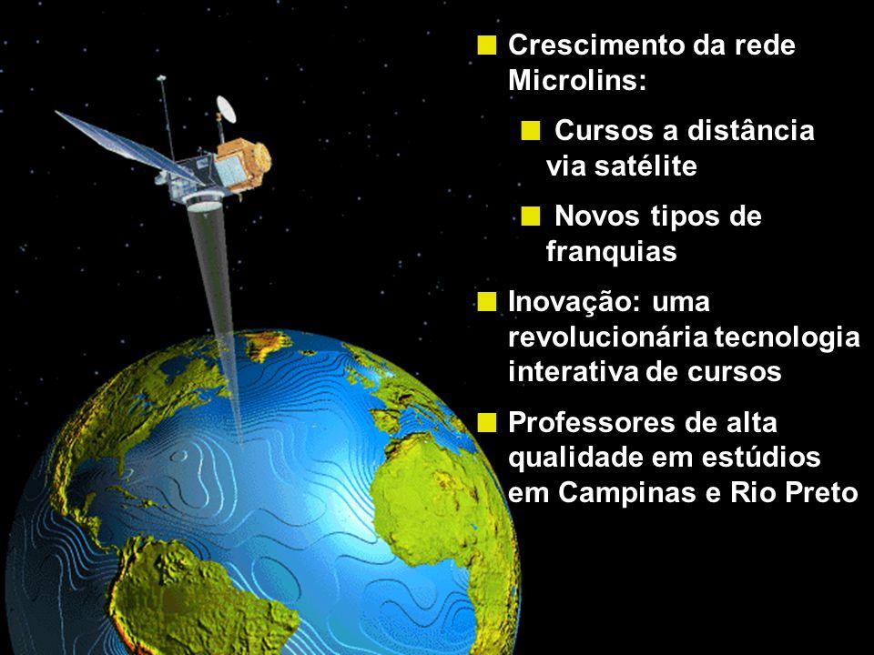 Crescimento da rede Microlins: Cursos a distância via satélite Novos tipos de franquias Inovação: uma revolucionária tecnologia interativa de cursos P