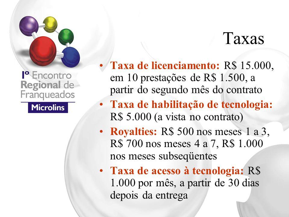 Taxas Taxa de licenciamento: R$ 15.000, em 10 prestações de R$ 1.500, a partir do segundo mês do contrato Taxa de habilitação de tecnologia: R$ 5.000