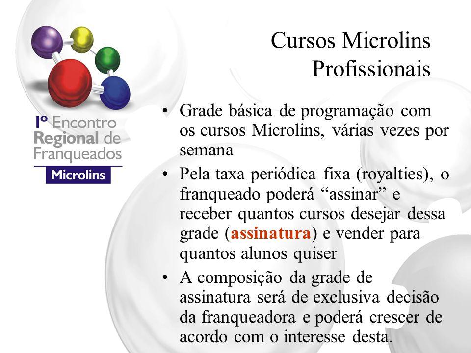 Cursos Microlins Profissionais Grade básica de programação com os cursos Microlins, várias vezes por semana Pela taxa periódica fixa (royalties), o fr