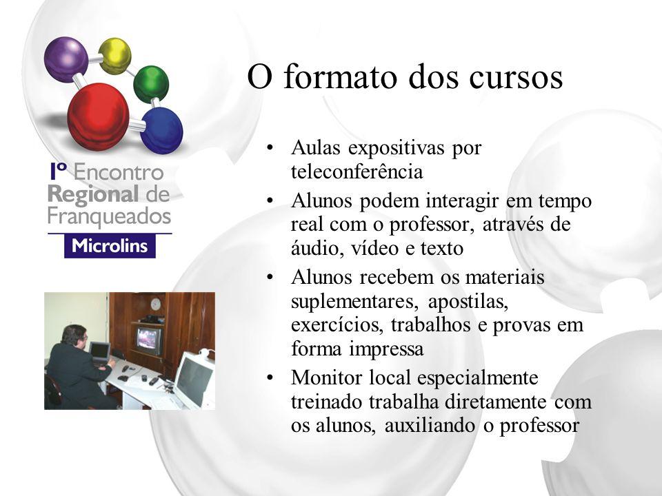 O formato dos cursos Aulas expositivas por teleconferência Alunos podem interagir em tempo real com o professor, através de áudio, vídeo e texto Aluno