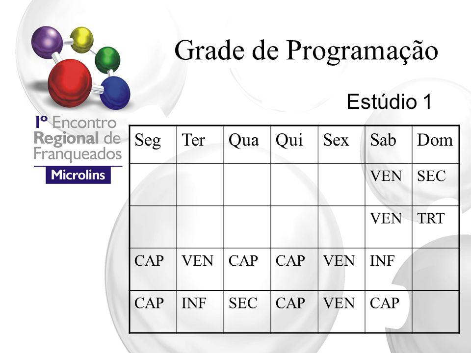 Grade de Programação SegTerQuaQuiSexSabDom VENSEC VENTRT CAPVENCAP VENINF CAPINFSECCAPVENCAP Estúdio 1