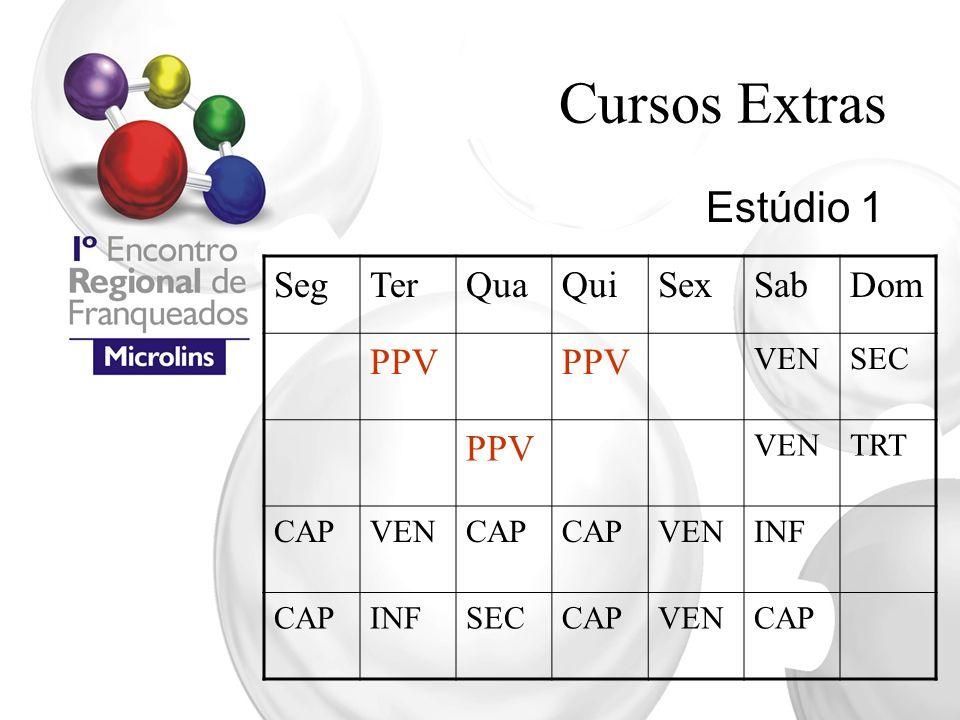 Cursos Extras Estúdio 1 SegTerQuaQuiSexSabDom PPV VENSEC PPV VENTRT CAPVENCAP VENINF CAPINFSECCAPVENCAP