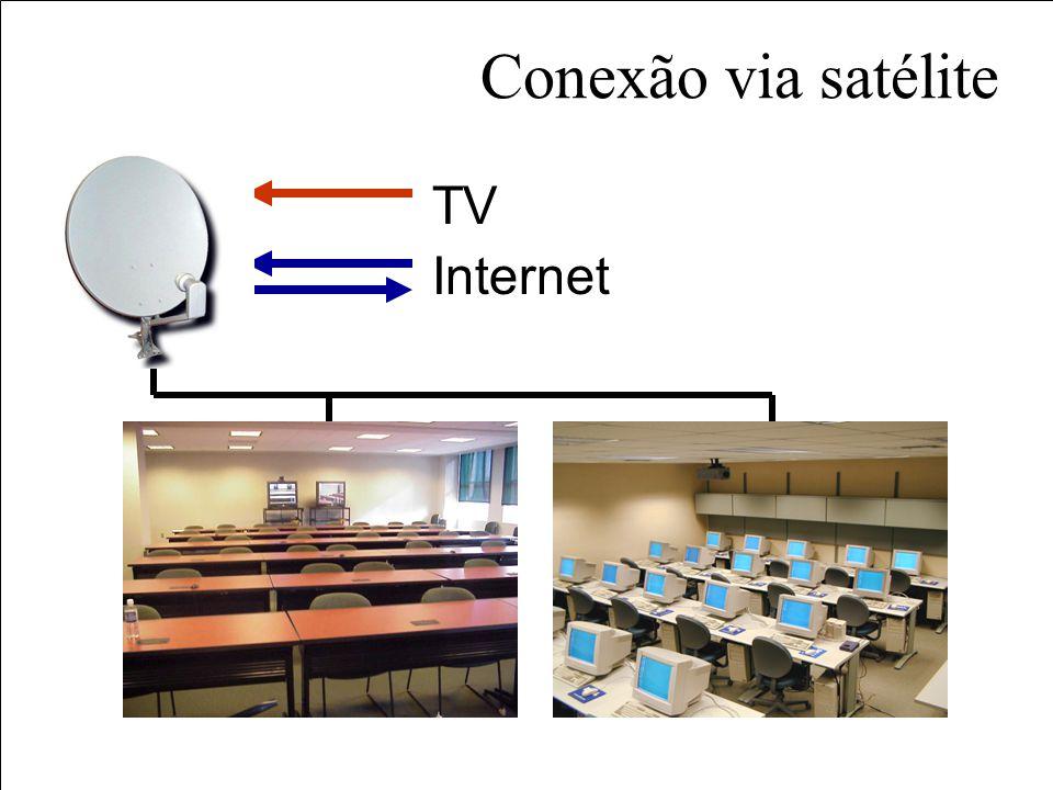 Conexão via satélite Internet TV