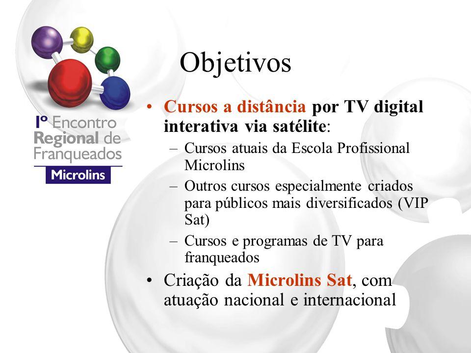 Objetivos Cursos a distância por TV digital interativa via satélite: –Cursos atuais da Escola Profissional Microlins –Outros cursos especialmente cria