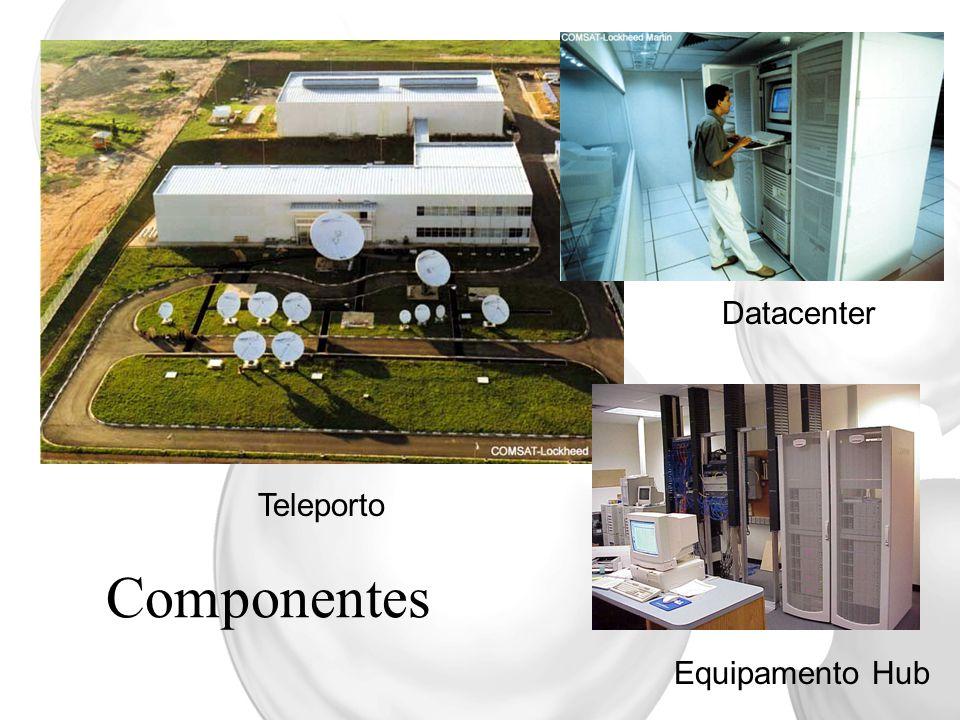 Componentes Teleporto Equipamento Hub Datacenter