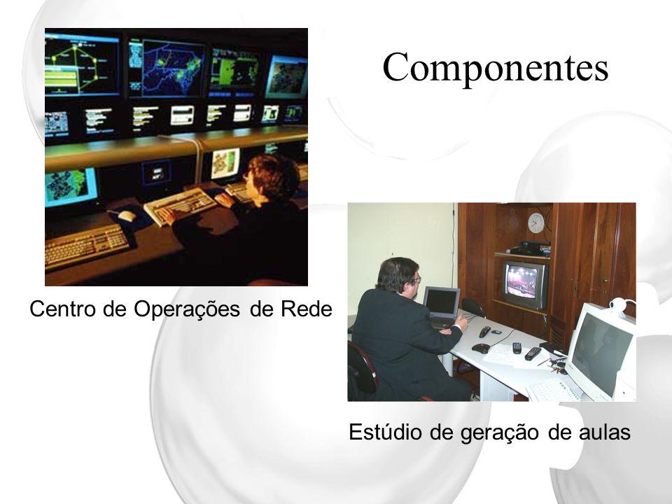 Componentes Centro de Operações de Rede Estúdio de geração de aulas