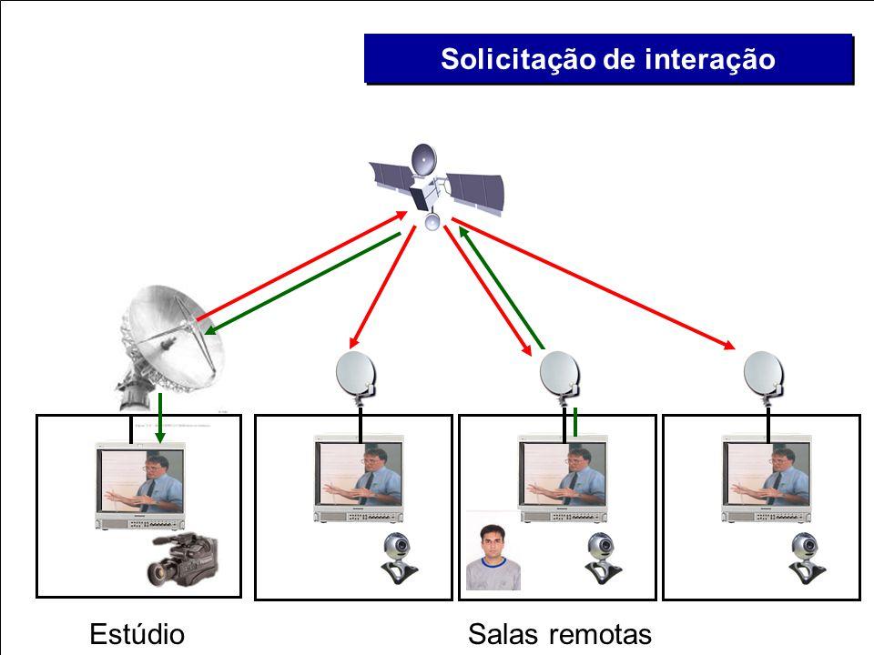 Solicitação de interação EstúdioSalas remotas