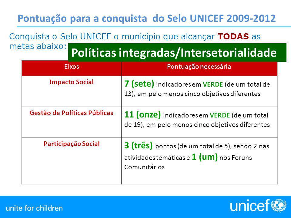 Pontuação para a conquista do Selo UNICEF 2009-2012 EixosPontuação necessária Impacto Social 7 (sete) indicadores em VERDE (de um total de 13), em pel