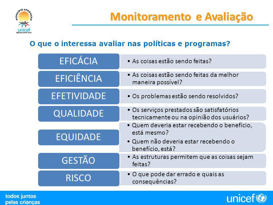 O que o interessa avaliar nas políticas e programas? Monitoramento e Avaliação