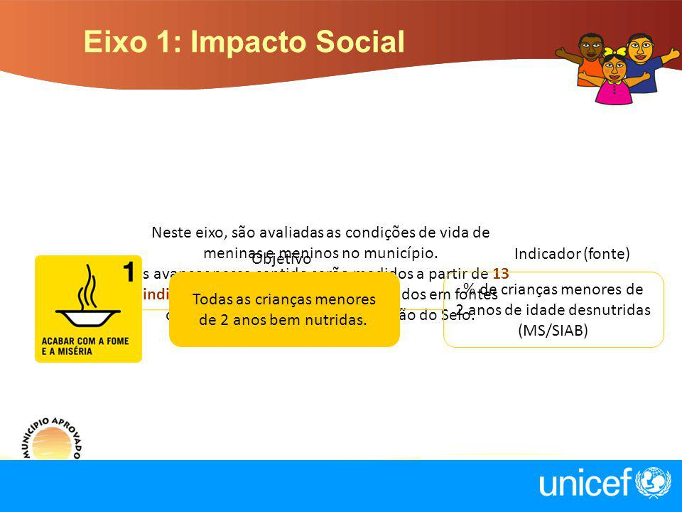 Eixo 1: Impacto Social Neste eixo, são avaliadas as condições de vida de meninas e meninos no município. Os avanços nesse sentido serão medidos a part