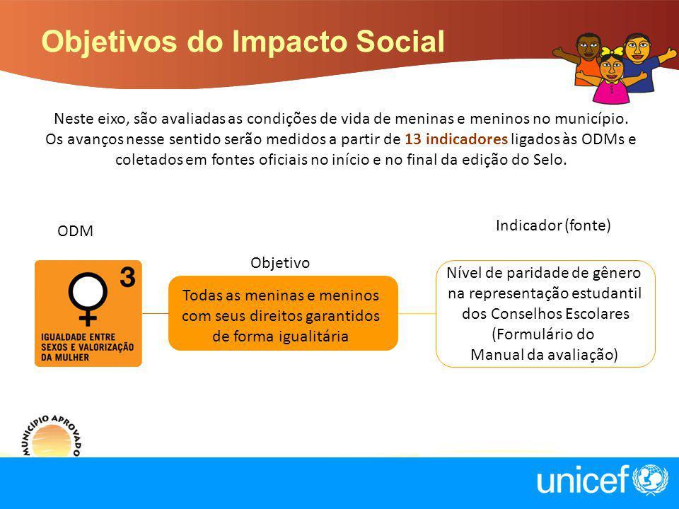 Objetivos do Impacto Social Neste eixo, são avaliadas as condições de vida de meninas e meninos no município. Os avanços nesse sentido serão medidos a