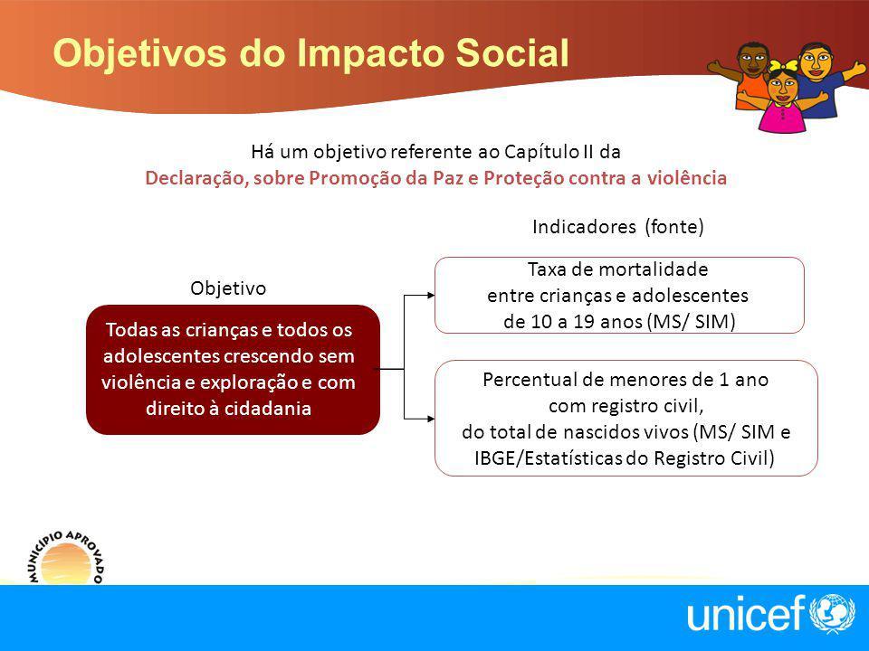 Objetivos do Impacto Social Há um objetivo referente ao Capítulo II da Declaração, sobre Promoção da Paz e Proteção contra a violência Taxa de mortali
