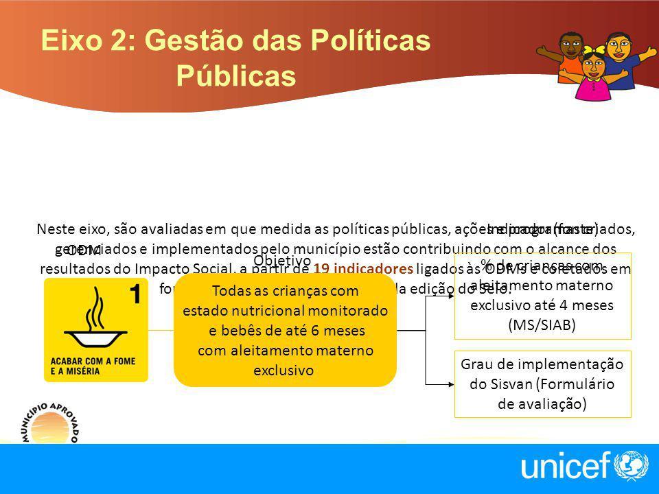 Eixo 2: Gestão das Políticas Públicas Neste eixo, são avaliadas em que medida as políticas públicas, ações e programas criados, gerenciados e implemen