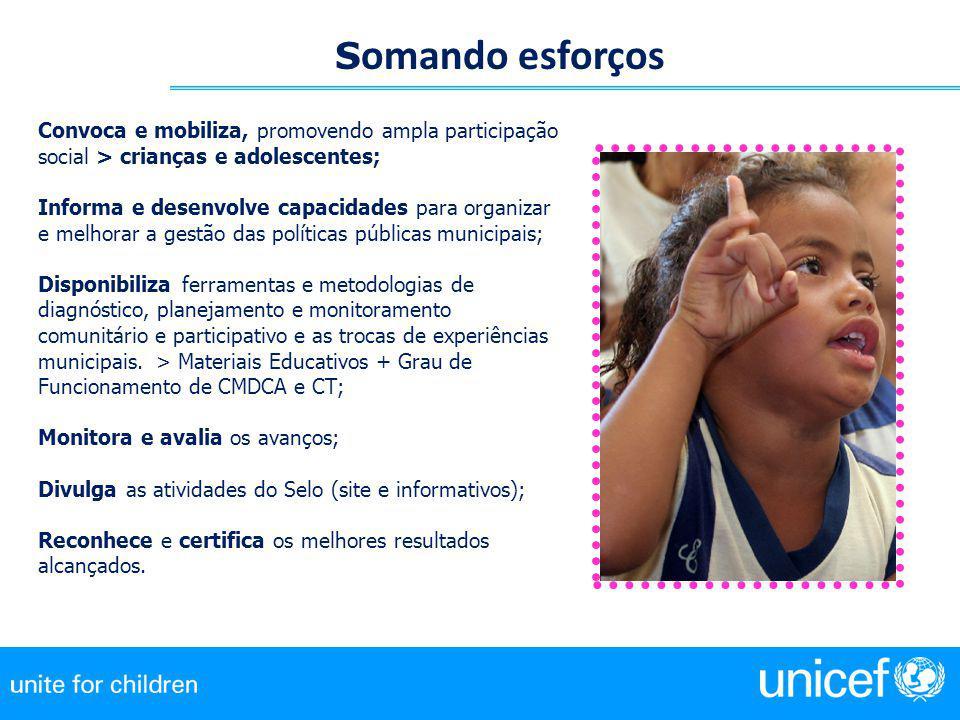 S omando esforços Convoca e mobiliza, promovendo ampla participação social > crianças e adolescentes; Informa e desenvolve capacidades para organizar