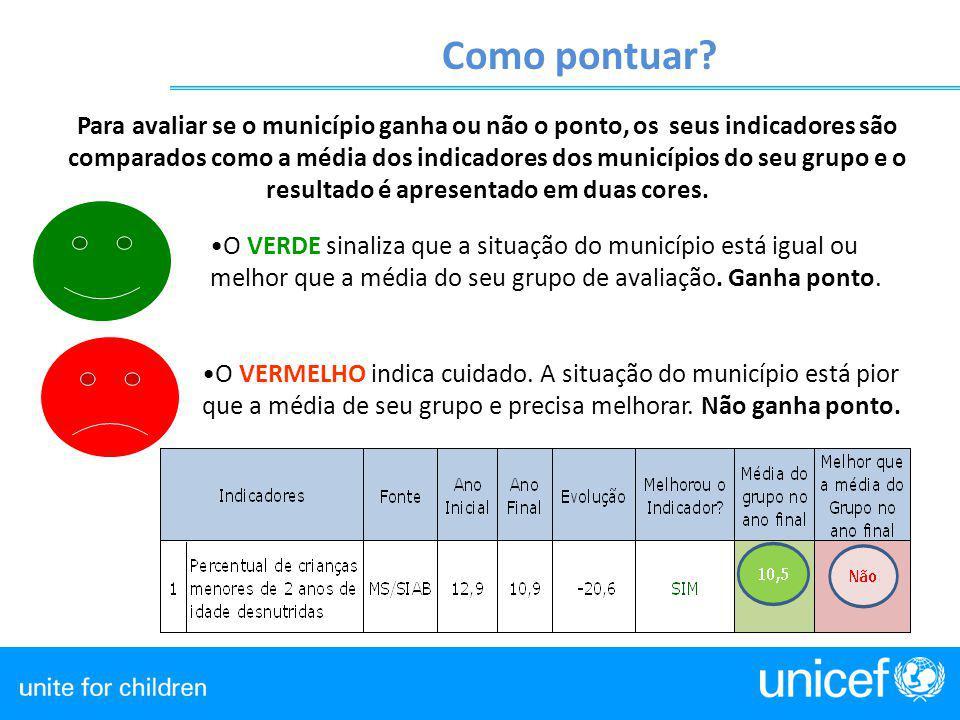 Para avaliar se o município ganha ou não o ponto, os seus indicadores são comparados como a média dos indicadores dos municípios do seu grupo e o resu