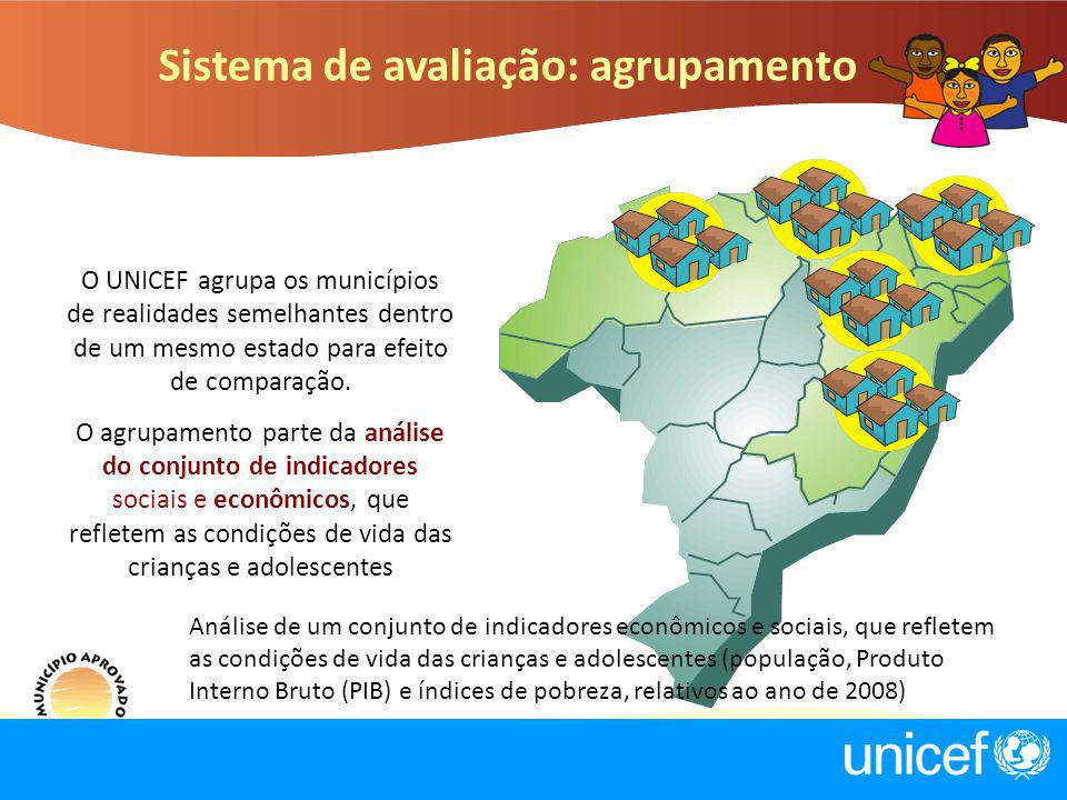 Sistema de avaliação: agrupamento O UNICEF agrupa os municípios de realidades semelhantes dentro de um mesmo estado para efeito de comparação. O agrup