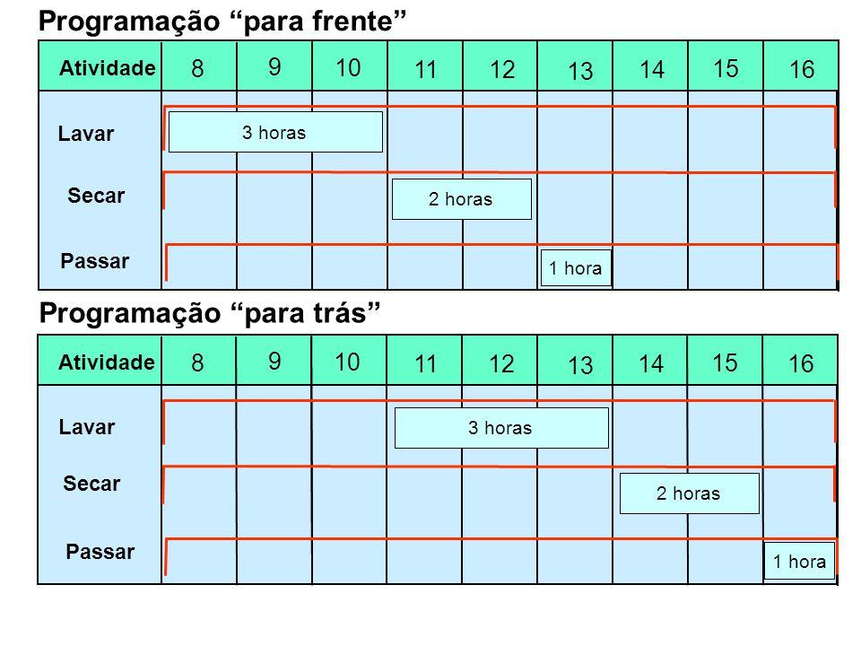 """Atividade Lavar Passar Secar 10 11 12 13 14 15 16 8 9 3 horas 2 horas 1 hora Programação """"para frente"""" Atividade Lavar Passar Secar 10 11 12 13 14 15"""