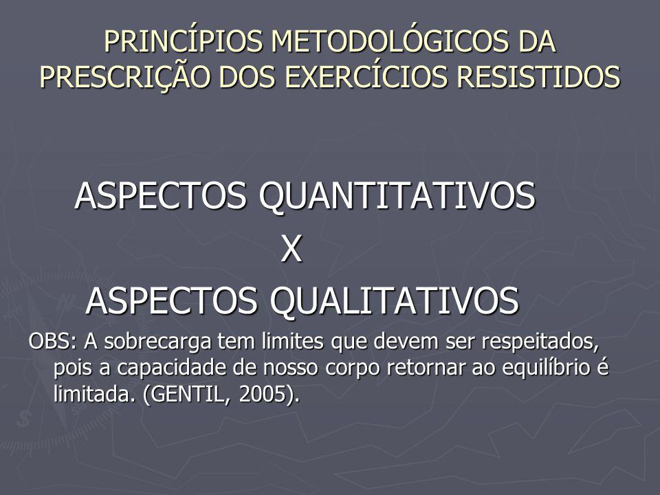 PRINCÍPIOS METODOLÓGICOS DA PRESCRIÇÃO DOS EXERCÍCIOS RESISTIDOS ASPECTOS QUANTITATIVOS ASPECTOS QUANTITATIVOS X ASPECTOS QUALITATIVOS ASPECTOS QUALIT