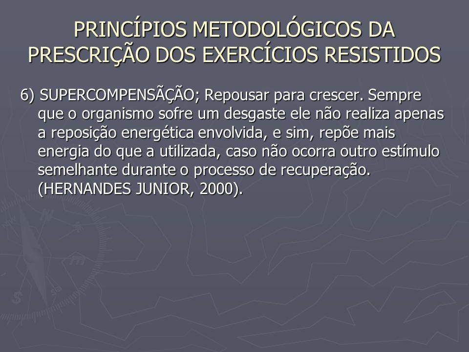 PRINCÍPIOS METODOLÓGICOS DA PRESCRIÇÃO DOS EXERCÍCIOS RESISTIDOS 6) SUPERCOMPENSÃÇÃO; Repousar para crescer. Sempre que o organismo sofre um desgaste