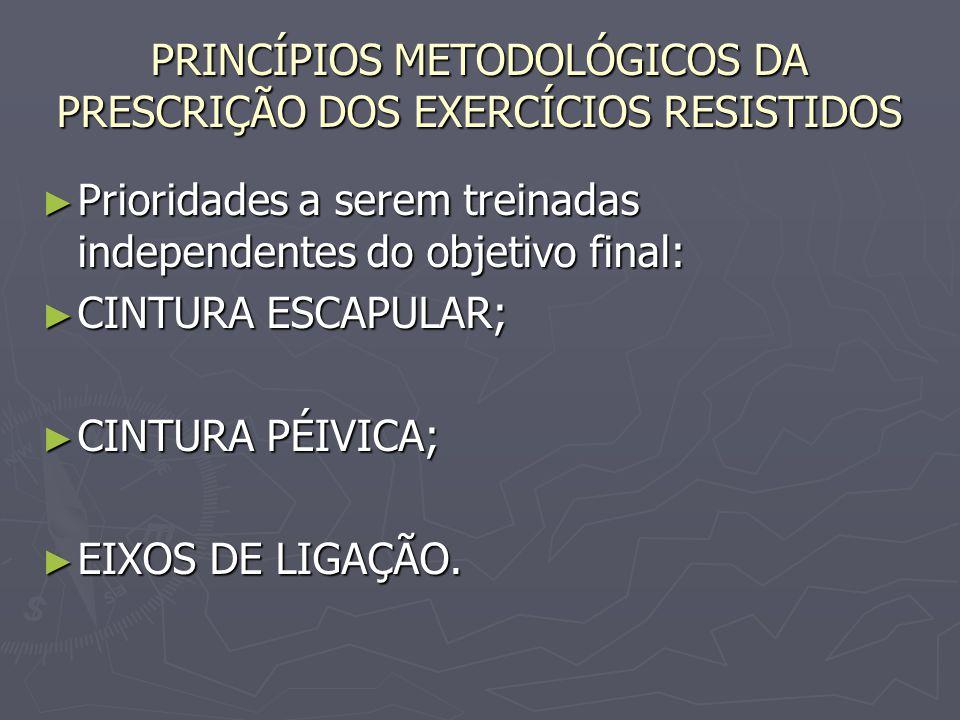 PRINCÍPIOS METODOLÓGICOS DA PRESCRIÇÃO DOS EXERCÍCIOS RESISTIDOS ► Prioridades a serem treinadas independentes do objetivo final: ► CINTURA ESCAPULAR;