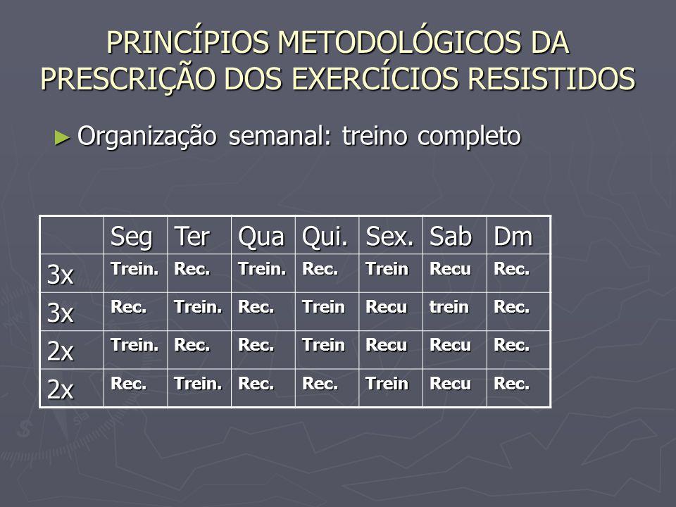 PRINCÍPIOS METODOLÓGICOS DA PRESCRIÇÃO DOS EXERCÍCIOS RESISTIDOS ► Organização semanal: treino completo SegTerQuaQui.Sex.SabDm 3xTrein.Rec.Trein.Rec.T